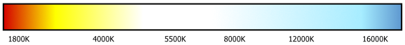 Farvetemperatur Kelvin skala
